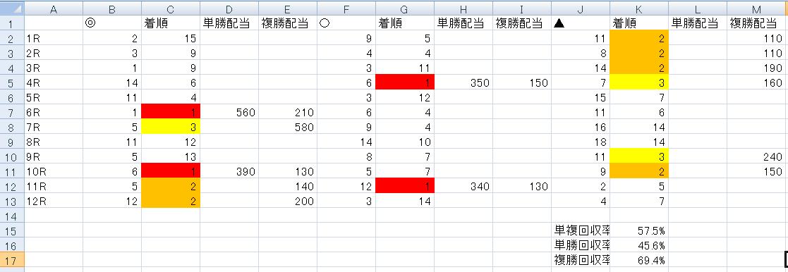 20170213kokura